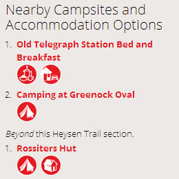 View nearby accommodation options