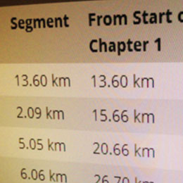 trail distance tables